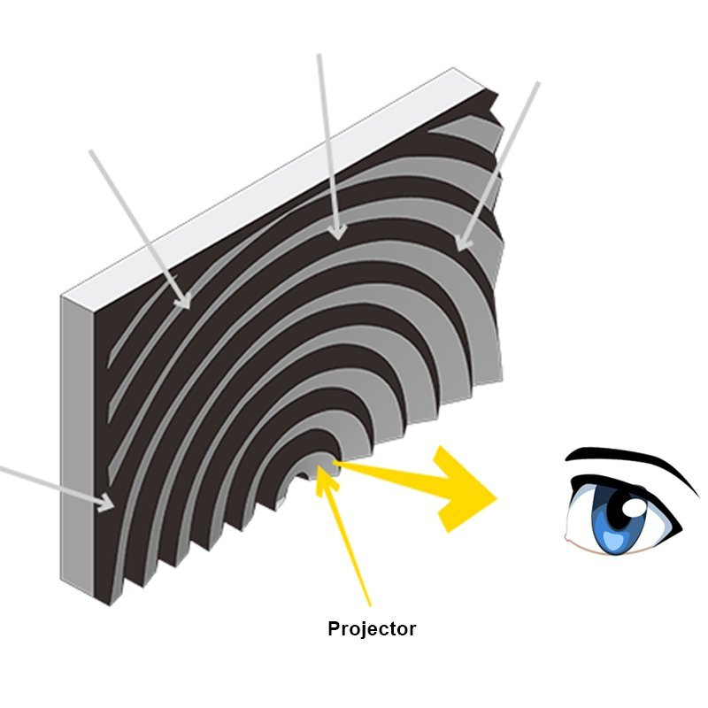 Fresnel Projector Screen for UST Projector INP-FNE
